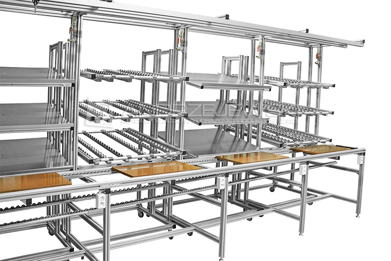 Assembly line with roller rails